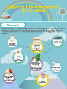 Expertenrat-zum-Thema-Baby-mit-Neurodermitis-1