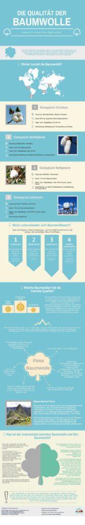 Baumwollfaser Pima Baumwolle Biowolle