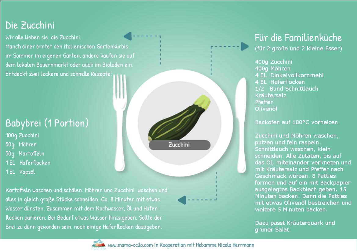 Zucchini_Beikost_Familienküche_Rezepte_ final