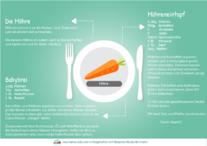 Möhre_Karotte_Beikost_Familienküche_Rezepte_ final