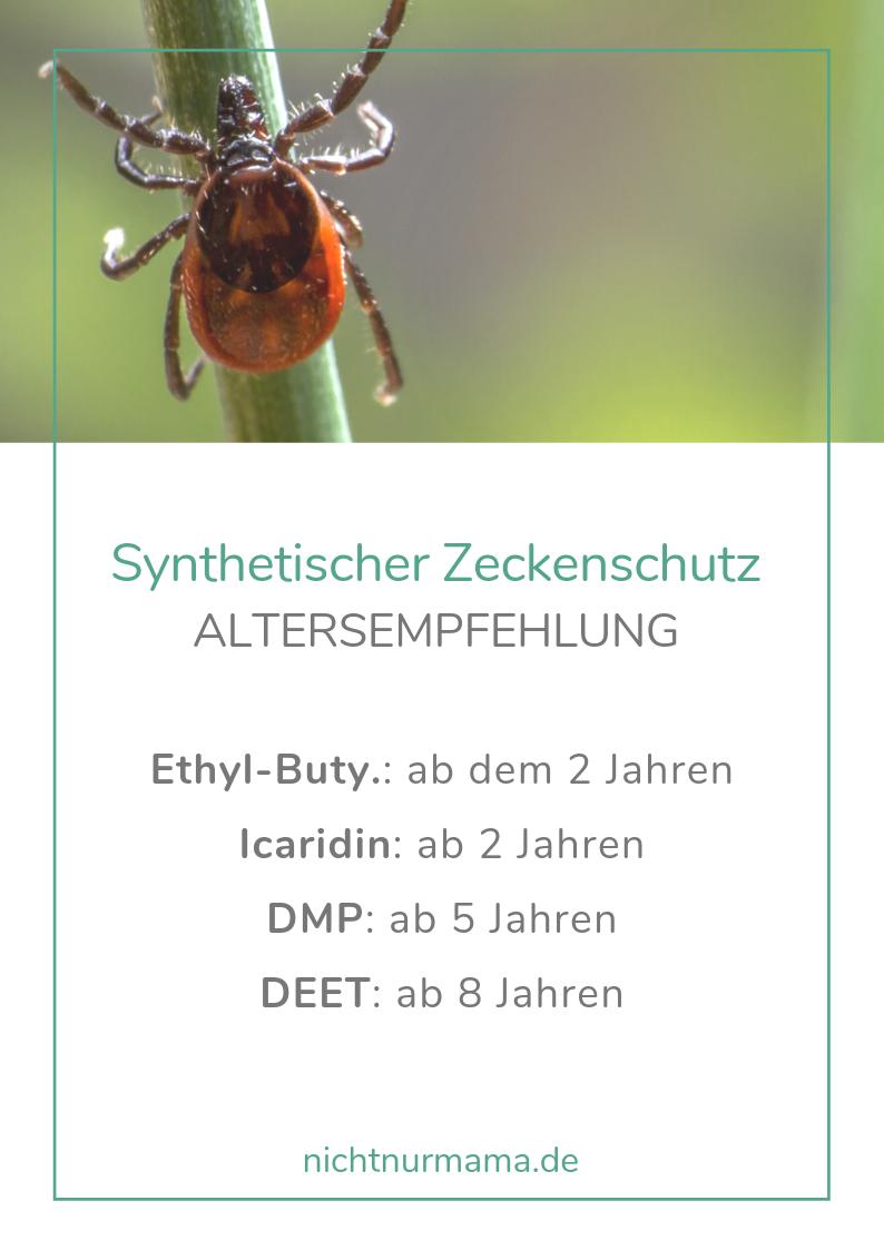 Zeckenschutz für Kinder_Zeckenschutzmittel_nichtnurmama.de