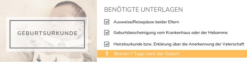 Geburt anmelden_Geburtsurkunde_nichtnurmama.de